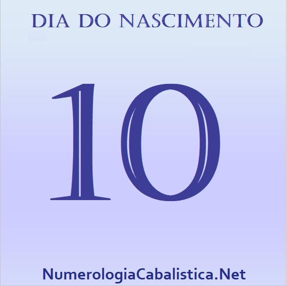 Dia do nascimento 10 – AUTOCONFIANÇA